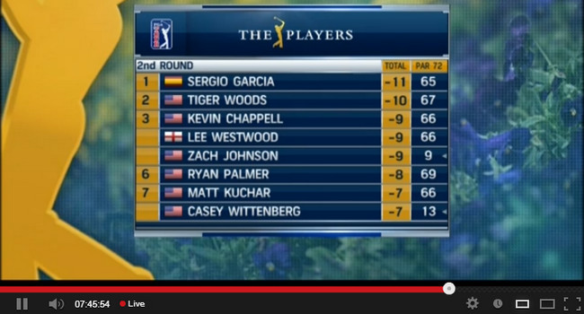 Como ver golf en directo vía YouTube - The Players Championship
