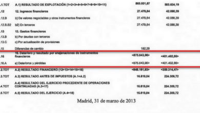 Photo of Las cuentas de la Real Federación Española de Golf y las pérdidas financieras