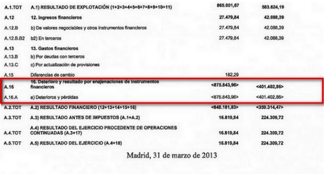 Cuentas de la RFEG 2012 - golf