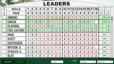 Españoles en la primera jornada del Masters 2014 - Golf